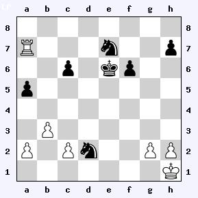 board1.php?p=WKh1Ta7Ba2b3c2g2h2ZKe6Pd2e7Ba5c6f6h7